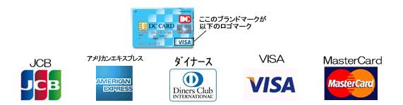 クレジットカードブランドマーク